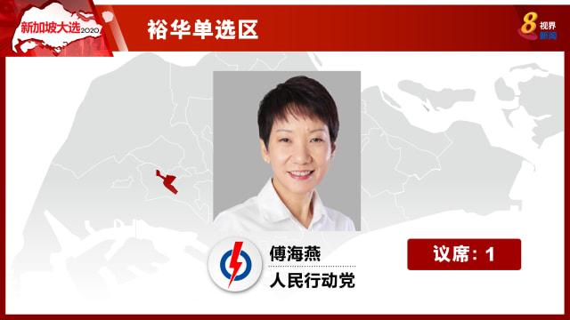 【新加坡大选】裕华单选区:行动党傅海燕以70.54%当选