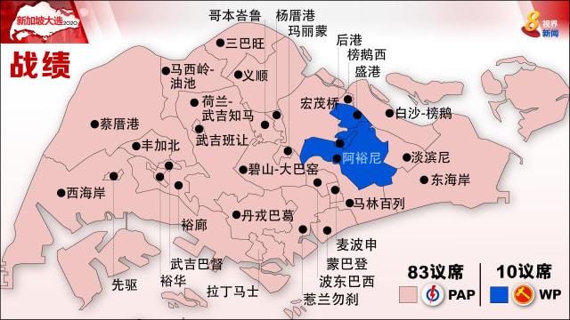【新加坡大选】人民行动党拿下83席  工人党夺下包括盛港集选区的10席