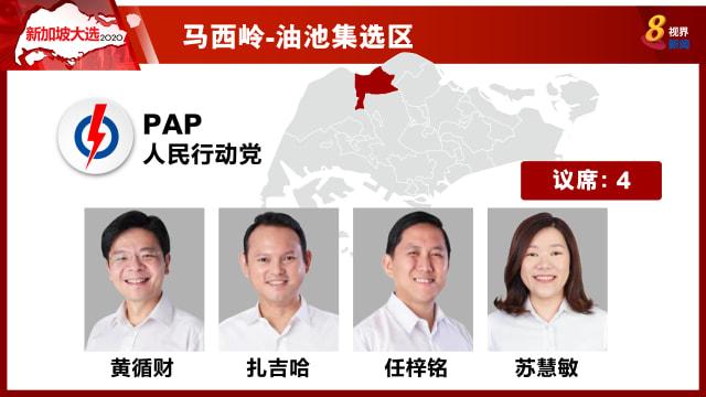 【新加坡大选】马西岭-油池集选区:行动党以66.36%当选