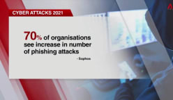 Phishing attacks on the rise as more businesses digitalise