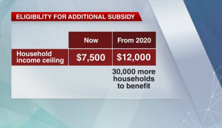 NDR 2019: More pre-school subsidies as Singapore set to spend more on early childhood education | Video