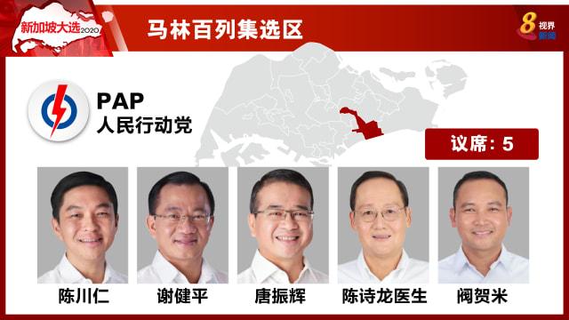 【新加坡大选】马林百列集选区:行动党以57.76%胜出