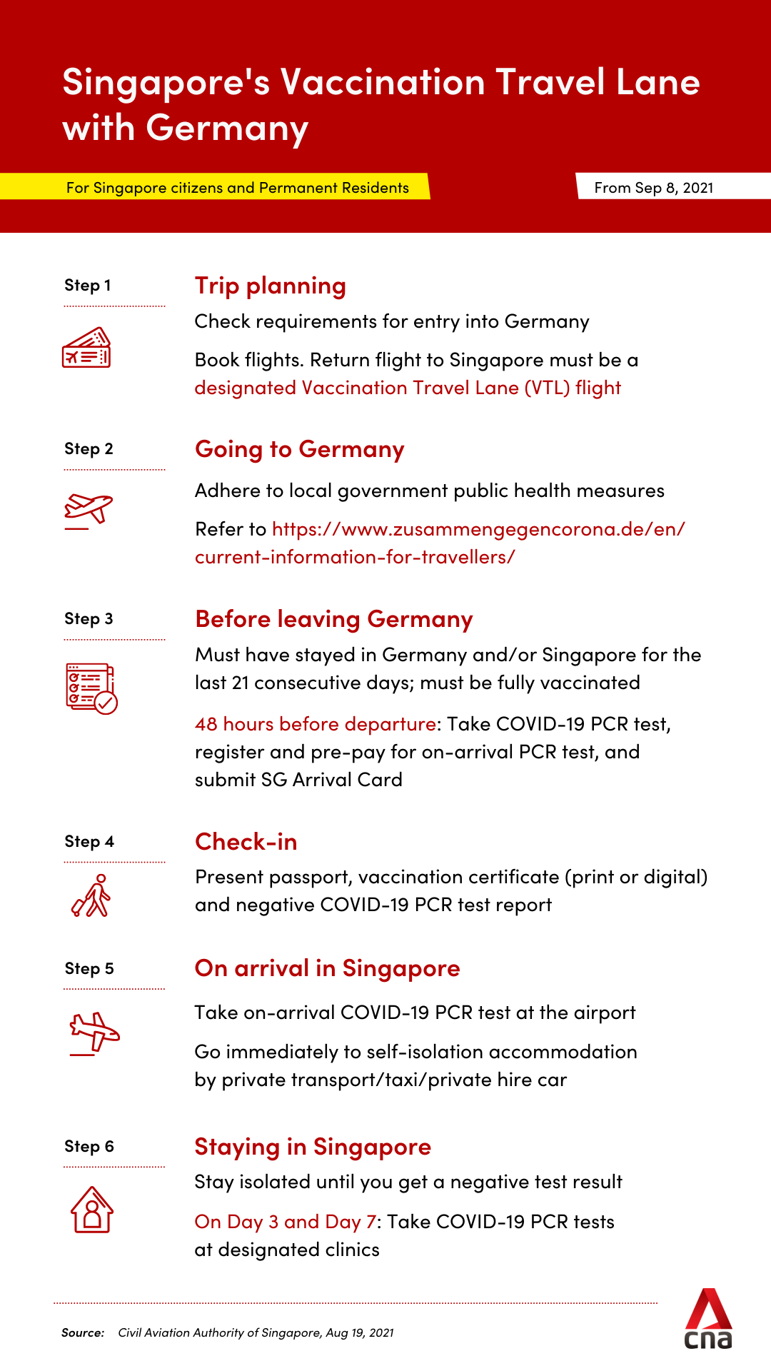 singapore vtl with germany - singapore citizens, permanent residents