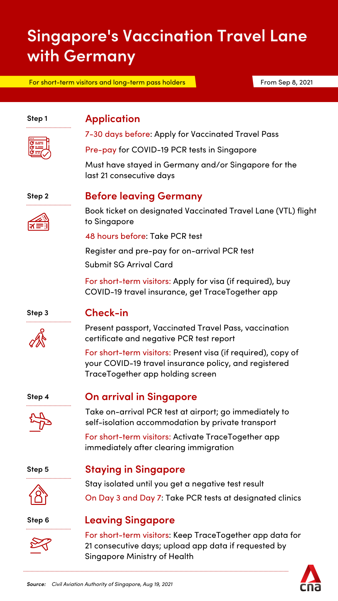 singapore vtl with germany - short term visitors, long term pass holders