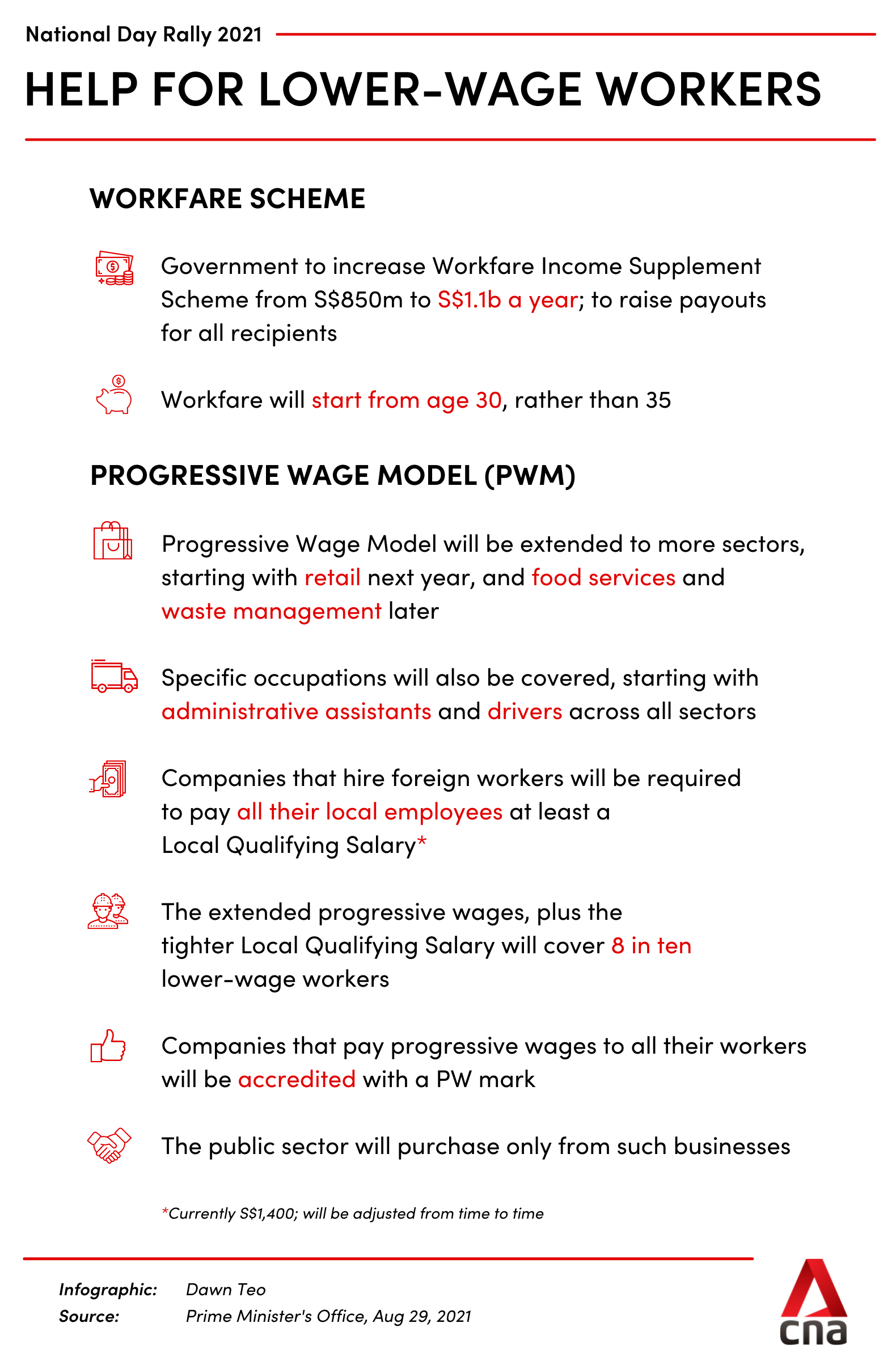 help for lower wage workers ndr 2021